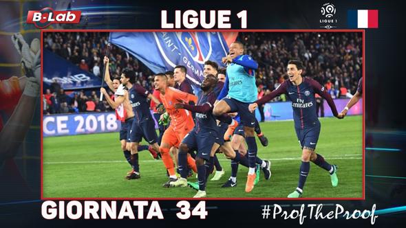 Ligue1 del PROF Giornata 34