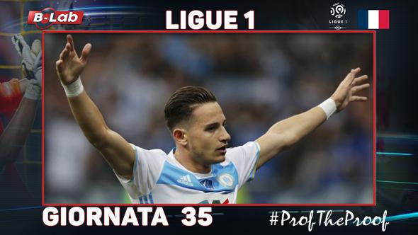Ligue1 del PROF Giornata 35