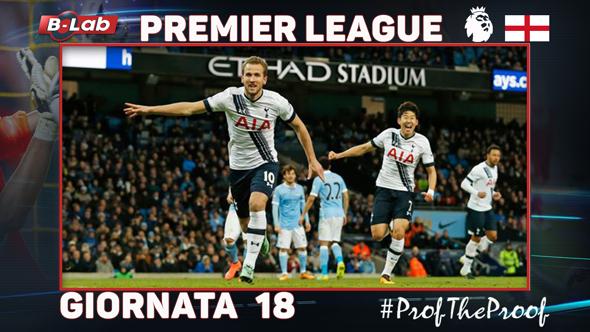 Premier League del PROF Giornata 18