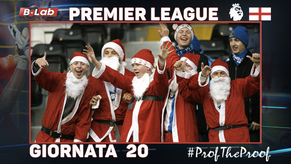 Boxing Day del Prof Giornata 20 quote e bolletta di Premier League 26 dicembre 2017 Santo Stefano