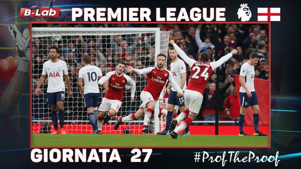 Premier League del PROF Giornata 27
