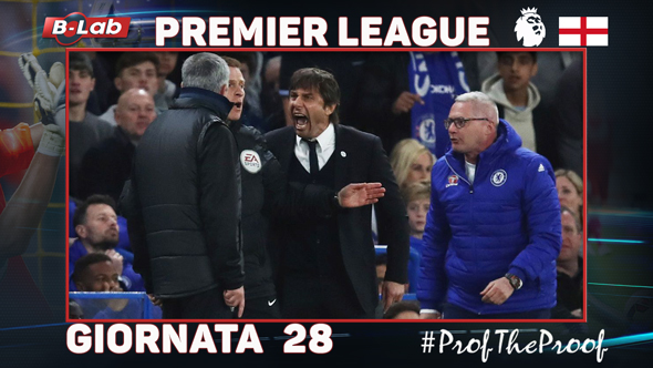 Premier League del PROF Giornata 28
