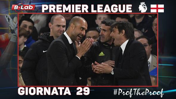 Premier League del PROF Giornata 29