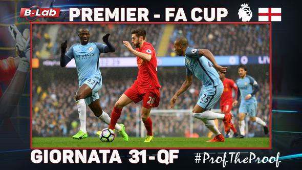 Premier League del PROF Giornata 31 e FA CUP