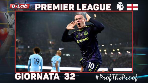 Premier League del PROF Giornata 32