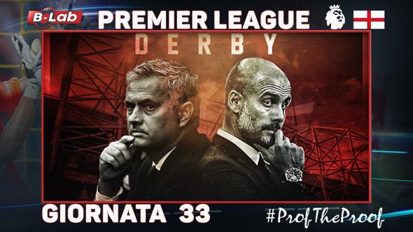 Premier League del PROF Giornata 33