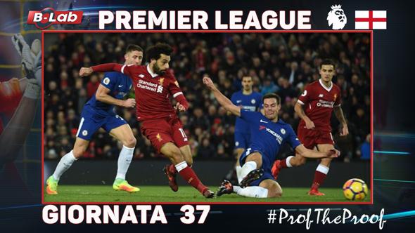 Premier League del PROF Giornata 37