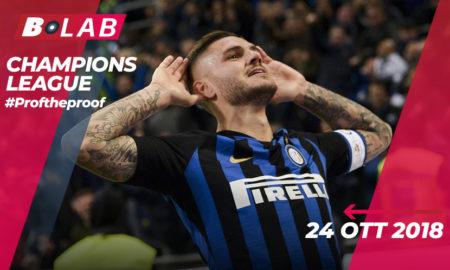 Champions League del 24 Ottobre 2018