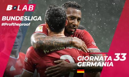 Bundesliga Giornata 33 2019/20