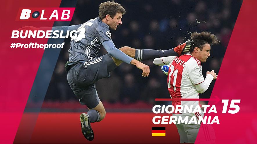 Bundesliga del PROF Giornata 15
