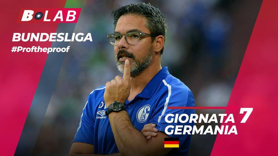 Bundesliga del PROF G7