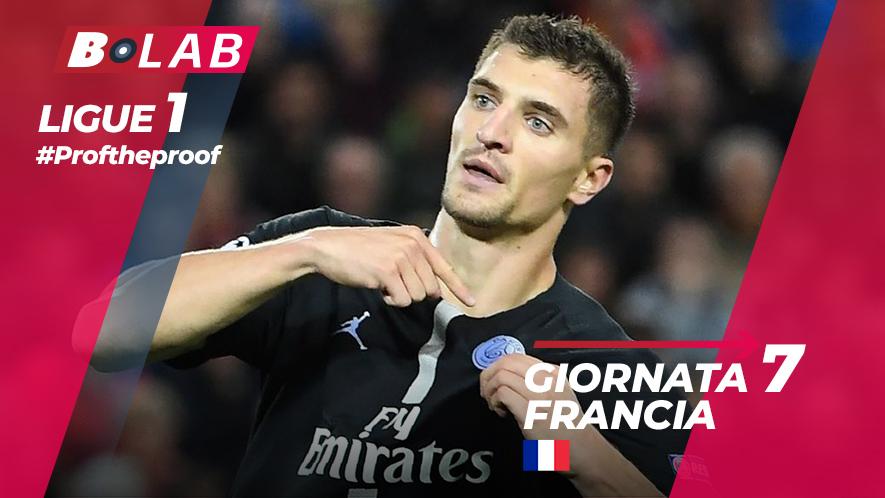 Ligue 1 del PROF Giornata 7