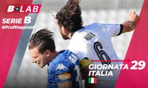 Serie B Giornata 29 2019/20