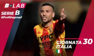 Serie B Giornata 30 2019/20