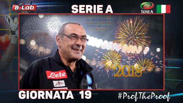 Serie A del PROF Giornata 19 ultima di andata: pronostici e BOLLETTA!
