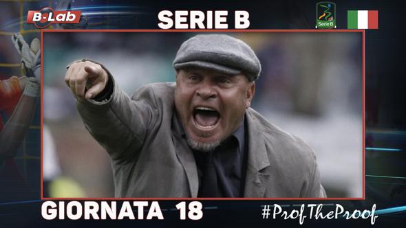 Serie B del PROF Giornata 18