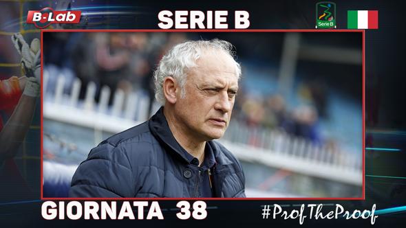 SerieB del PROF Giornata 38