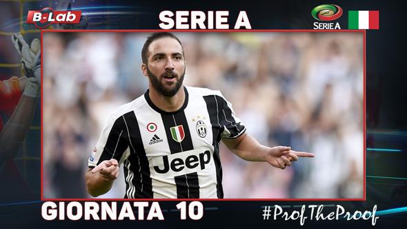 SerieA-2017-18-g10