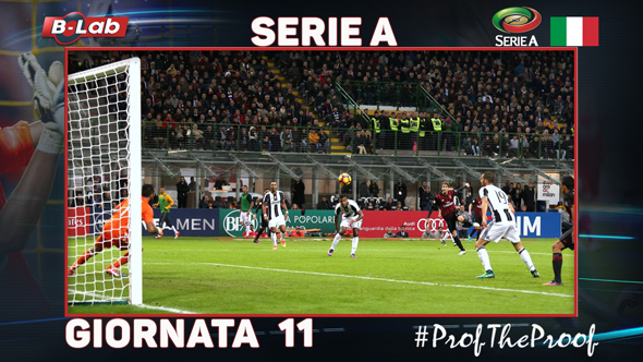 Serie A del PROF Giornata 11 sabato 28 domenica 29 ottobre 2017 analisi pronostici multipla bolletta quote di tutte le partite Milan Juventus