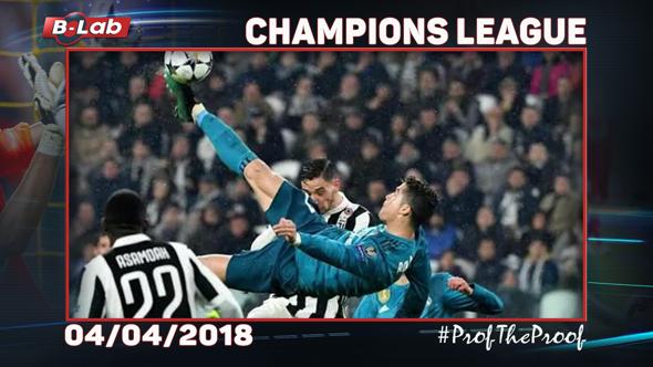 Champions League del 4 Aprile 2018