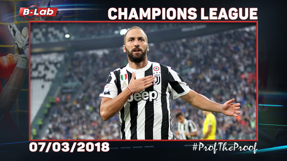 Champions League del 7 Marzo 2018