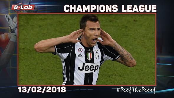 Champions League del 13 Febbraio 2018
