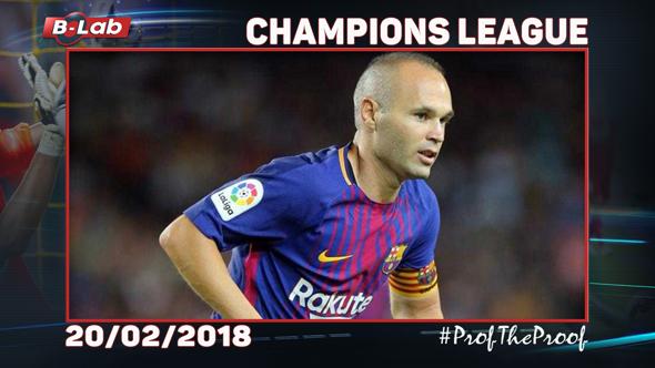 Champions League del 20 Febbraio 2018