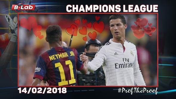 Champions League del 14 Febbraio 2018