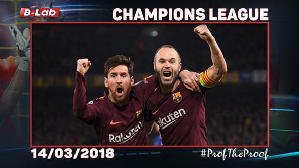 Champions League del 14 Marzo 2018