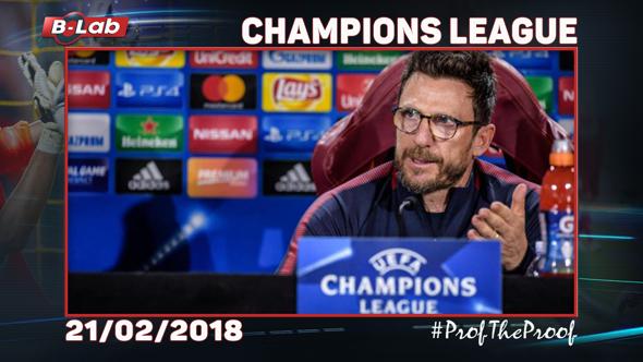 Champions League del 21 Febbraio 2018