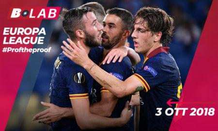 Europa League 3 Ottobre 2019