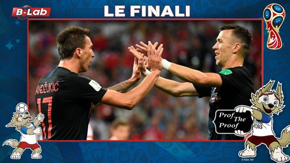 Russia 2018 Le Finali