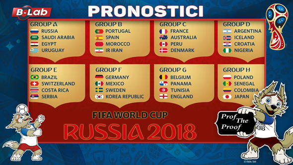 Russia 2018 Antepost