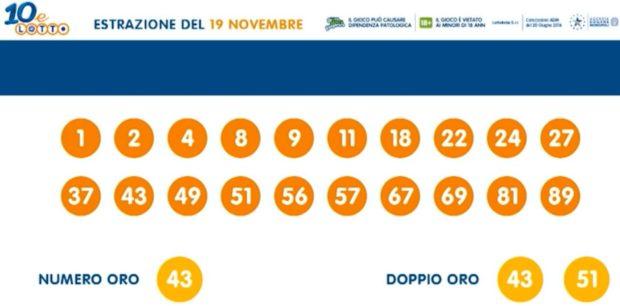 10 e Lotto oggi 10eLotto ogni 5 minuti Extra abbinato alle estrazioni del lotto in diretta ventina vincente di giovedì 19 novembre 2020 numero oro doppio oro ventina vincente