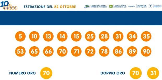 10 e Lotto Extra di giovedì 22 ottobre 2020 abbinato alle estrazioni del Lotto in diretta
