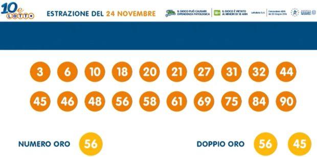 Estrazioni 10elotto oggi estrazioni lotto superenalotto 10elotto serale ogni 5 minuti estrazione del lotto di oggi martedì 24 novembre 2020