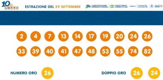 10 e Lotto ogni 5 minuti 10eLotto EXTRA estrazione 10lotto di oggi martedì 29 settembre 2020 Estrazione del Lotto in diretta ventina vincente numero oro doppio oro