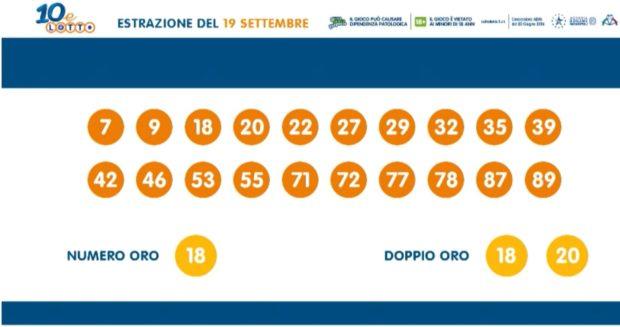 10 e Lotto ogni 5 minuti extra estrazione del Lotto di oggi sabato 19 settembre 2020 10eLotto extra numero oro doppio oro verifica ventina vincente