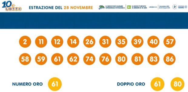 Estrazioni lotto superenalotto 10elotto oggi sabato 28 novembre 2020 ventina vincente verifica vincite