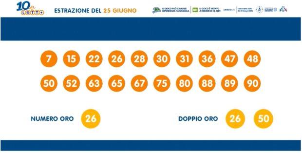 10 e lotto 5 minuti oggi giovedì 25 giugno estrazione lotto numero oro numero doppio oro