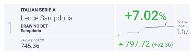 BLab Index Lecce-Sampdoria Serie A