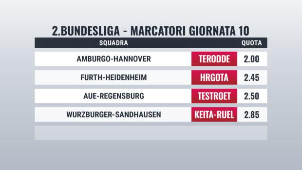 Bundesliga 2 marcatori giornata 10Bundesliga 2 marcatori giornata 10