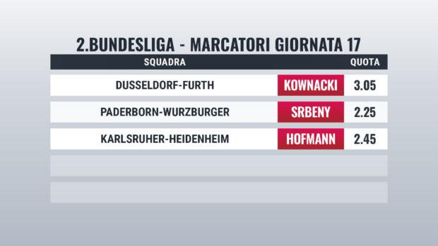 Bundesliga 2 pronostici marcatori giornata 17