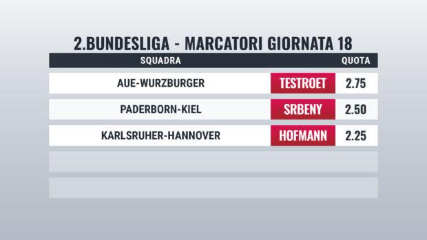 Bundesliga 2 pronostici marcatori giornata 18