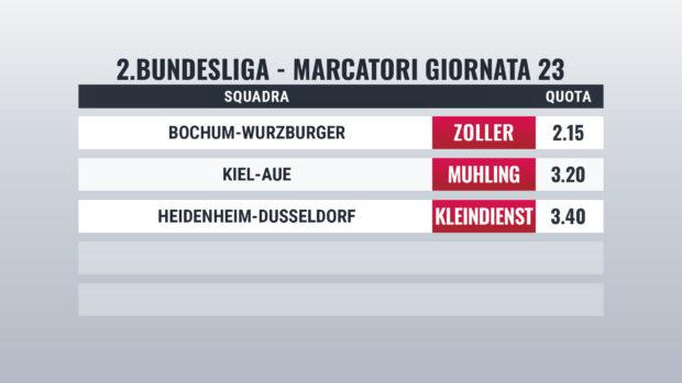 Bundesliga 2 pronostici marcatori giornata 23