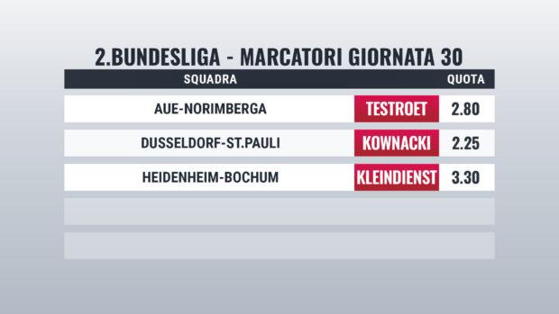 Bundesliga 2 pronostici marcatori giornata 30