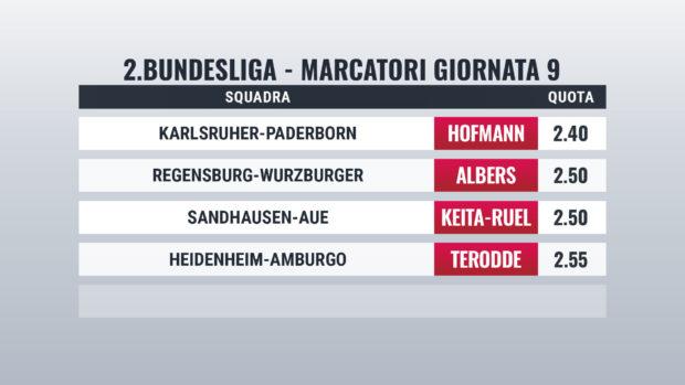 Bundesliga 2 pronostici marcatori giornata 9