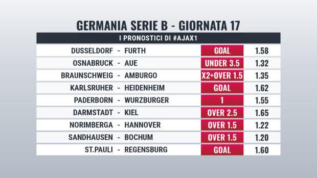 Bundesliga 2 pronostici giornata 17