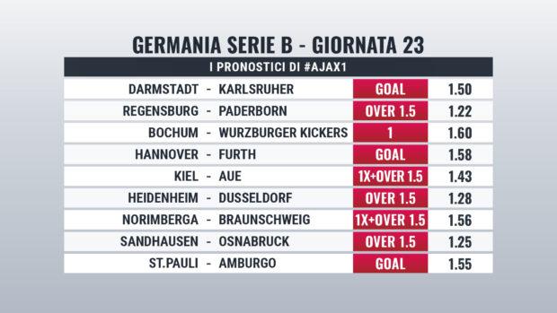 Bundesliga 2 pronostici giornata 23