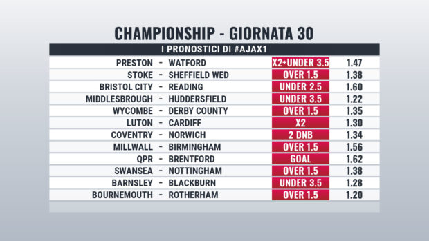 Championship pronostici giornata 30